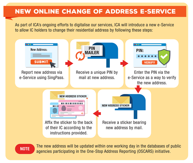 Online Change Of Residential Address From 1 October 2020
